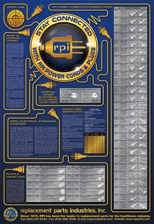 RPI 2016 Planned Maintenance Poster is Here!
